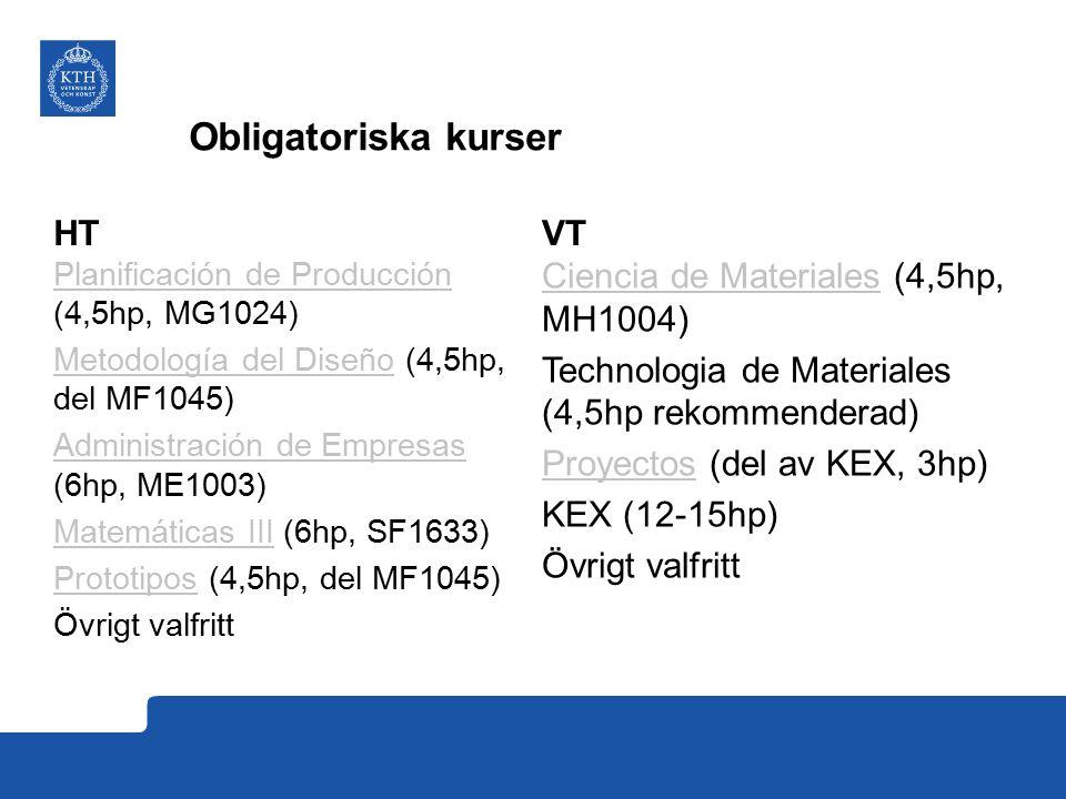 Obligatoriska kurser HT Planificación de Producción Planificación de Producción (4,5hp, MG1024) Metodología del DiseñoMetodología del Diseño (4,5hp, del MF1045) Administración de Empresas Administración de Empresas (6hp, ME1003) Matemáticas IIIMatemáticas III (6hp, SF1633) PrototiposPrototipos (4,5hp, del MF1045) Övrigt valfritt VT Ciencia de MaterialesCiencia de Materiales (4,5hp, MH1004) Technologia de Materiales (4,5hp rekommenderad) ProyectosProyectos (del av KEX, 3hp) KEX (12-15hp) Övrigt valfritt