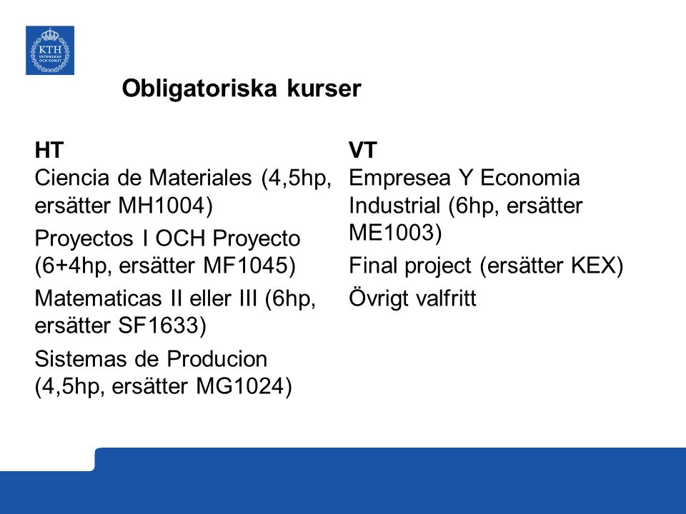 Obligatoriska kurser HT Ciencia de Materiales (4,5hp, ersätter MH1004) Proyectos I OCH Proyecto (6+4hp, ersätter MF1045) Matematicas II eller III (6hp, ersätter SF1633) Sistemas de Producion (4,5hp, ersätter MG1024) VT Empresea Y Economia Industrial (6hp, ersätter ME1003) Final project (ersätter KEX) Övrigt valfritt