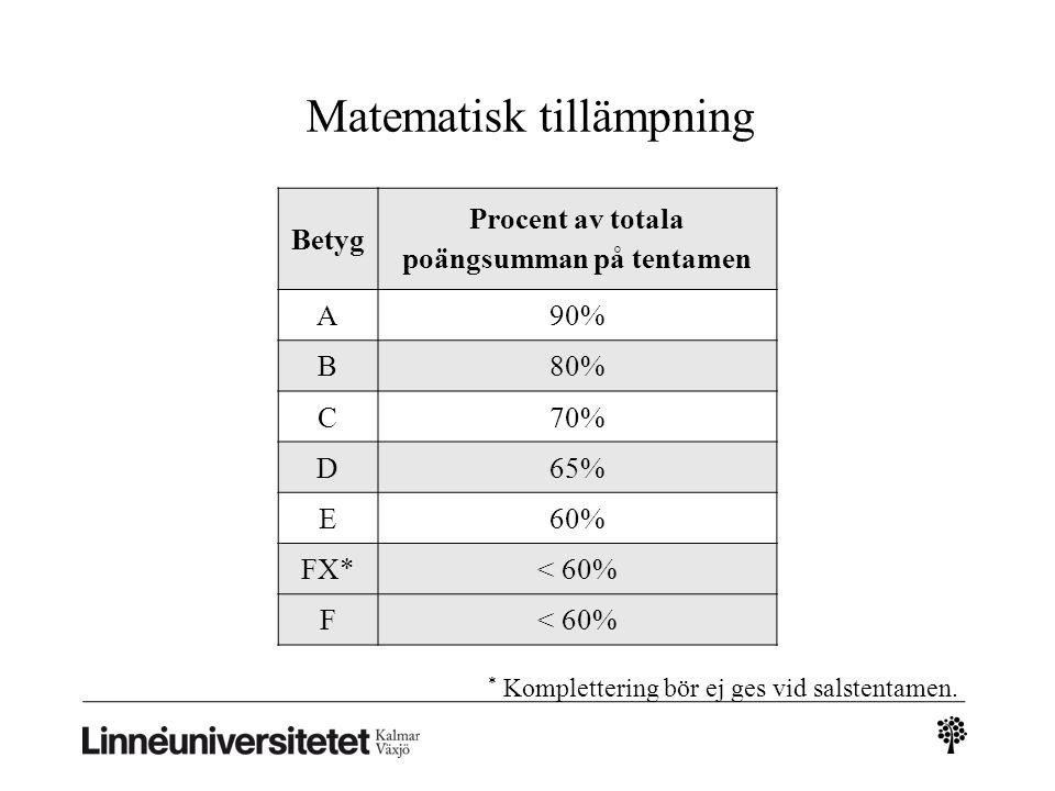 Matematisk tillämpning Betyg Procent av totala poängsumman på tentamen A90% B80% C70% D65% E60% FX*< 60% F * Komplettering bör ej ges vid salstentamen