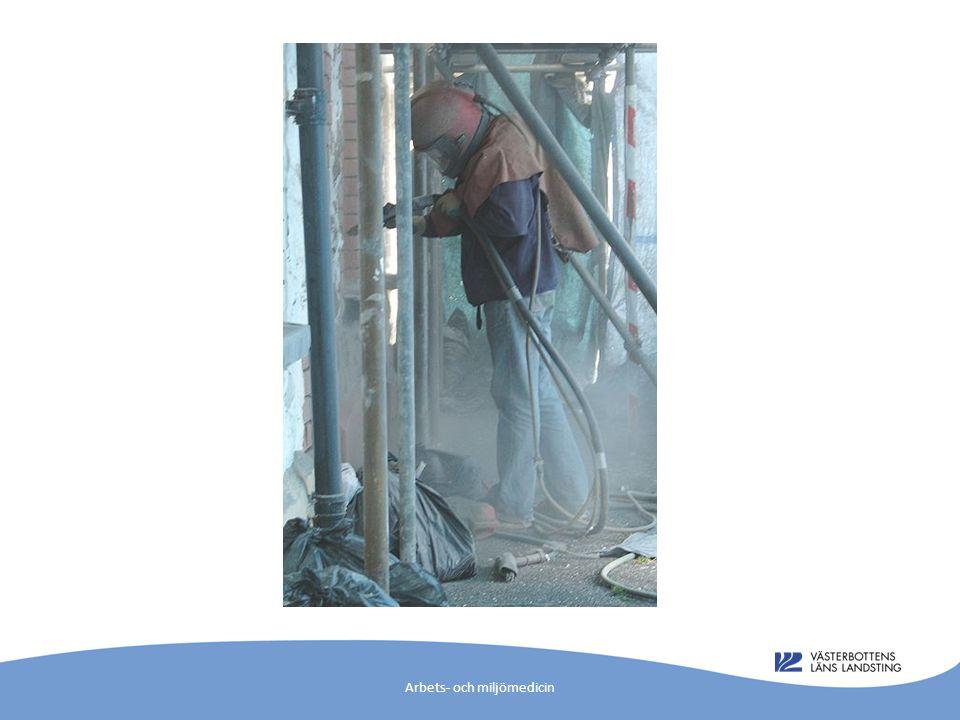 Kurvtyp 1: Volym-Tid (äldre spirometrar: bälgspirometrar) Arbets- och miljömedicin