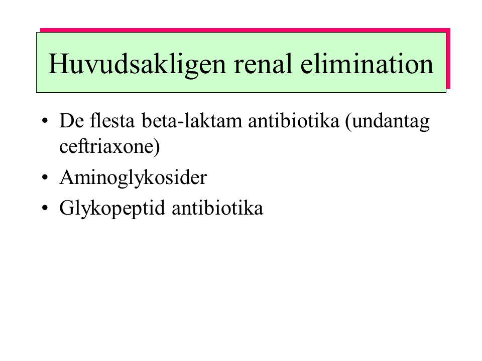 Huvudsakligen renal elimination De flesta beta-laktam antibiotika (undantag ceftriaxone) Aminoglykosider Glykopeptid antibiotika
