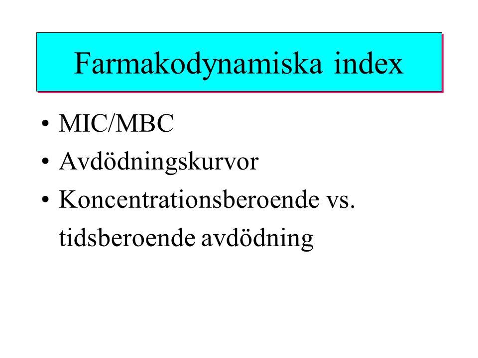Farmakodynamiska index MIC/MBC Avdödningskurvor Koncentrationsberoende vs. tidsberoende avdödning