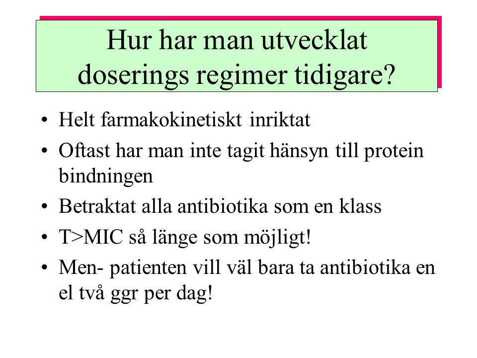 Hur har man utvecklat doserings regimer tidigare? Helt farmakokinetiskt inriktat Oftast har man inte tagit hänsyn till protein bindningen Betraktat al