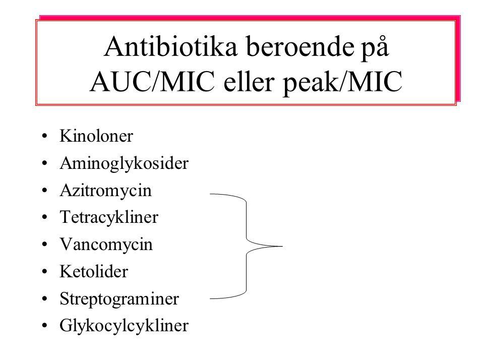 Antibiotika beroende på AUC/MIC eller peak/MIC Kinoloner Aminoglykosider Azitromycin Tetracykliner Vancomycin Ketolider Streptograminer Glykocylcyklin