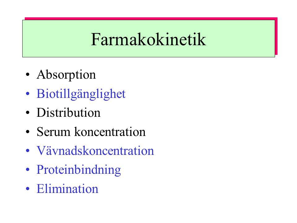 ß-laktam antibiotika Effekten beroende på T>MIC