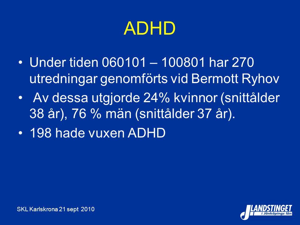 ADHD Under tiden 060101 – 100801 har 270 utredningar genomförts vid Bermott Ryhov Av dessa utgjorde 24% kvinnor (snittålder 38 år), 76 % män (snittålder 37 år).