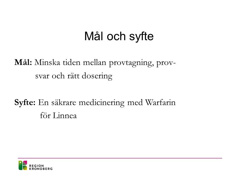 Mål och syfte Mål: Minska tiden mellan provtagning, prov- svar och rätt dosering Syfte: En säkrare medicinering med Warfarin för Linnea