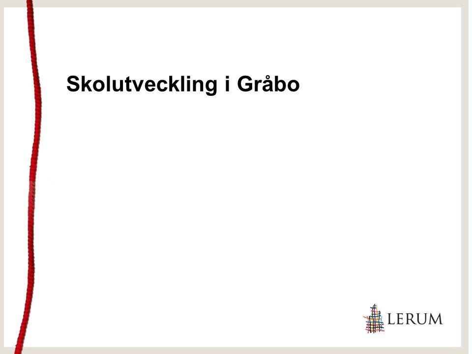 Skolutveckling i Gråbo