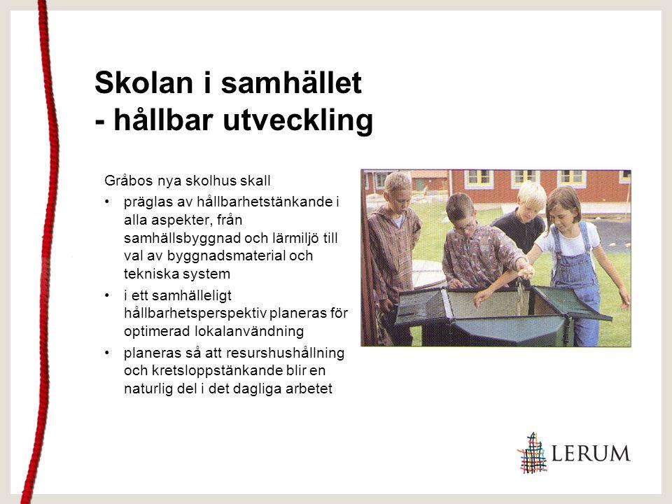 Skolan i samhället - i Gråbo Gråbos nya skolor skall utformas för att stödja barn- och ungdomsplanens vision för Lerums kommun, där barn och ungdomar är uppfyllda av en tro på framtiden.