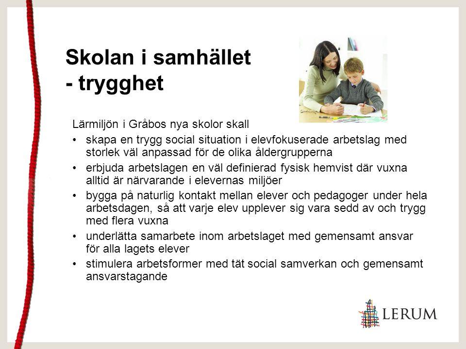 Skolan i samhället - trygghet Lärmiljön i Gråbos nya skolor skall skapa en trygg social situation i elevfokuserade arbetslag med storlek väl anpassad
