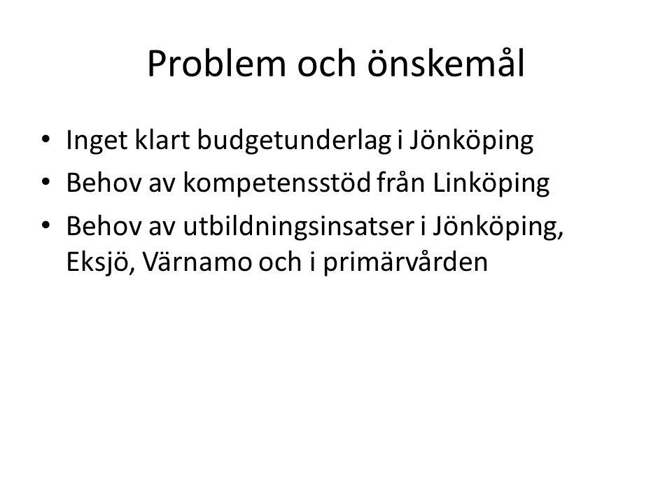 Problem och önskemål Inget klart budgetunderlag i Jönköping Behov av kompetensstöd från Linköping Behov av utbildningsinsatser i Jönköping, Eksjö, Vär