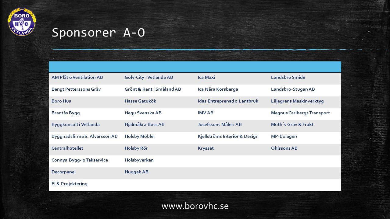 Sponsorer A-O AM Plåt o Ventilation ABGolv-City i Vetlanda ABIca MaxiLandsbro Smide Bengt Petterssons GrävGrönt & Rent i Småland ABIca Nära KorsbergaLandsbro-Stugan AB Boro HusHasse GatukökIdas Entreprenad o LantbrukLiljegrens Maskinverktyg Brantås ByggHegu Svenska ABIMV ABMagnus Carlbergs Transport Byggkonsult i VetlandaHjälmåkra Buss ABJosefssons Måleri ABMoth´s Gräv & Frakt Byggnadsfirma S.