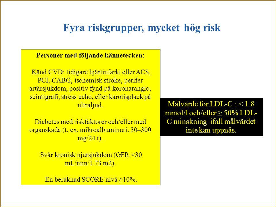 Fyra riskgrupper, mycket hög risk Personer med följande kännetecken: Känd CVD: tidigare hjärtinfarkt eller ACS, PCI, CABG, ischemisk stroke, perifer a