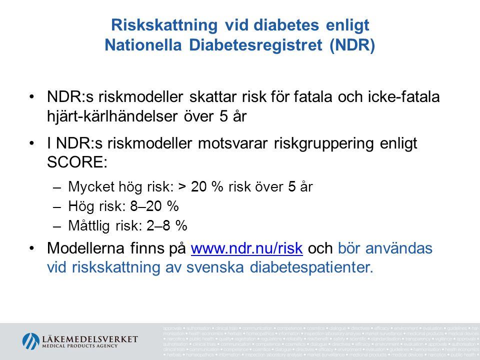 Riskskattning vid diabetes enligt Nationella Diabetesregistret (NDR) NDR:s riskmodeller skattar risk för fatala och icke-fatala hjärt-kärlhändelser över 5 år I NDR:s riskmodeller motsvarar riskgruppering enligt SCORE: –Mycket hög risk: > 20 % risk över 5 år –Hög risk: 8–20 % –Måttlig risk: 2–8 % Modellerna finns på www.ndr.nu/risk och bör användas vid riskskattning av svenska diabetespatienter.www.ndr.nu/risk