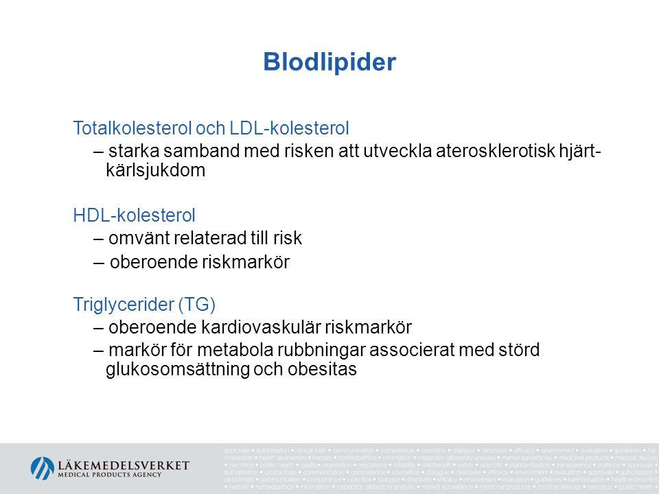 Blodlipider Totalkolesterol och LDL-kolesterol – starka samband med risken att utveckla aterosklerotisk hjärt- kärlsjukdom HDL-kolesterol – omvänt relaterad till risk – oberoende riskmarkör Triglycerider (TG) – oberoende kardiovaskulär riskmarkör – markör för metabola rubbningar associerat med störd glukosomsättning och obesitas