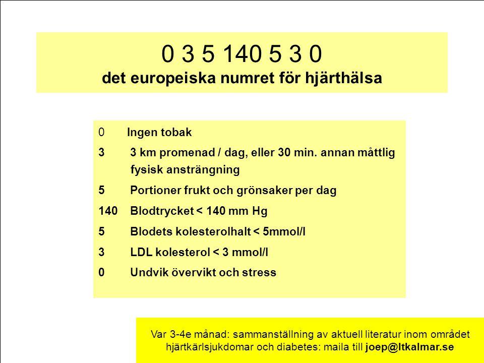 0 3 5 140 5 3 0 det europeiska numret för hjärthälsa 0 Ingen tobak 3 3 km promenad / dag, eller 30 min.