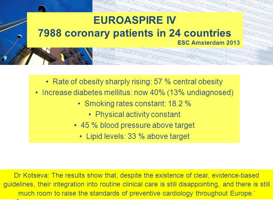 Förslag till strategi för behandling av hypertoni Modifierad efter 2013 ESH/ESC Guidelines for the management of arterial hypertension: the Task Force for the management of arterial hypertension of the European Society of Hypertension (ESH) and of the European Society of Cardiology (ESC).