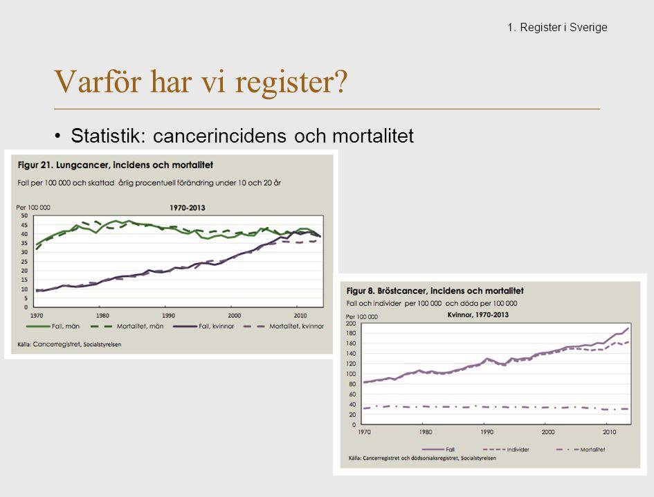 Varför har vi register Statistik: cancerincidens och mortalitet 1. Register i Sverige