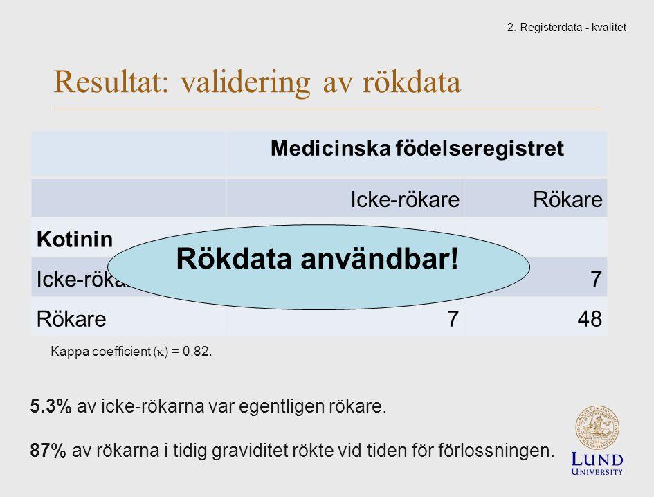 Resultat: validering av rökdata Medicinska födelseregistret Icke-rökareRökare Kotinin Icke-rökare1247 Rökare748 Kappa coefficient (  ) = 0.82.