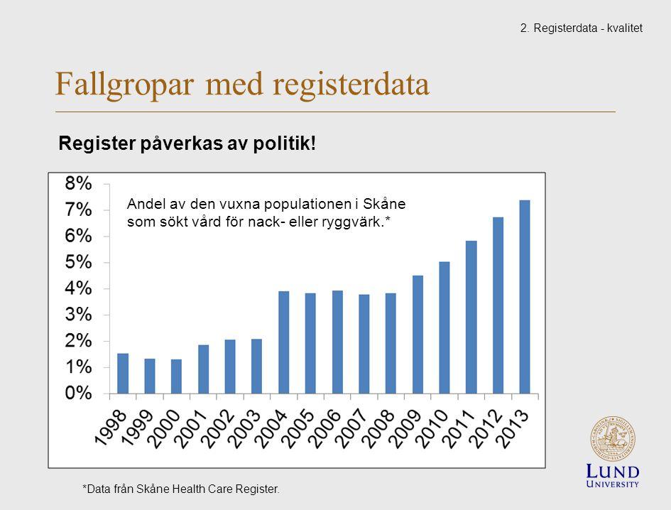 Fallgropar med registerdata Andel av den vuxna populationen i Skåne som sökt vård för nack- eller ryggvärk.* *Data från Skåne Health Care Register.