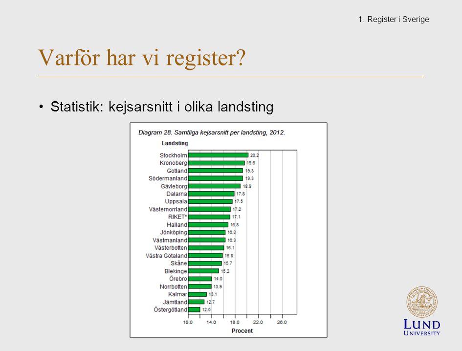 Varför har vi register Statistik: kejsarsnitt i olika landsting 1. Register i Sverige
