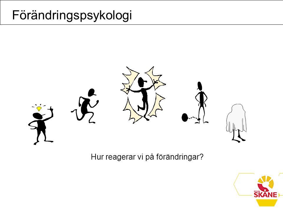 Definitioner Fredrik Nilsson