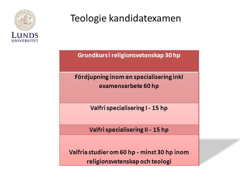 Teologie kandidatexamen