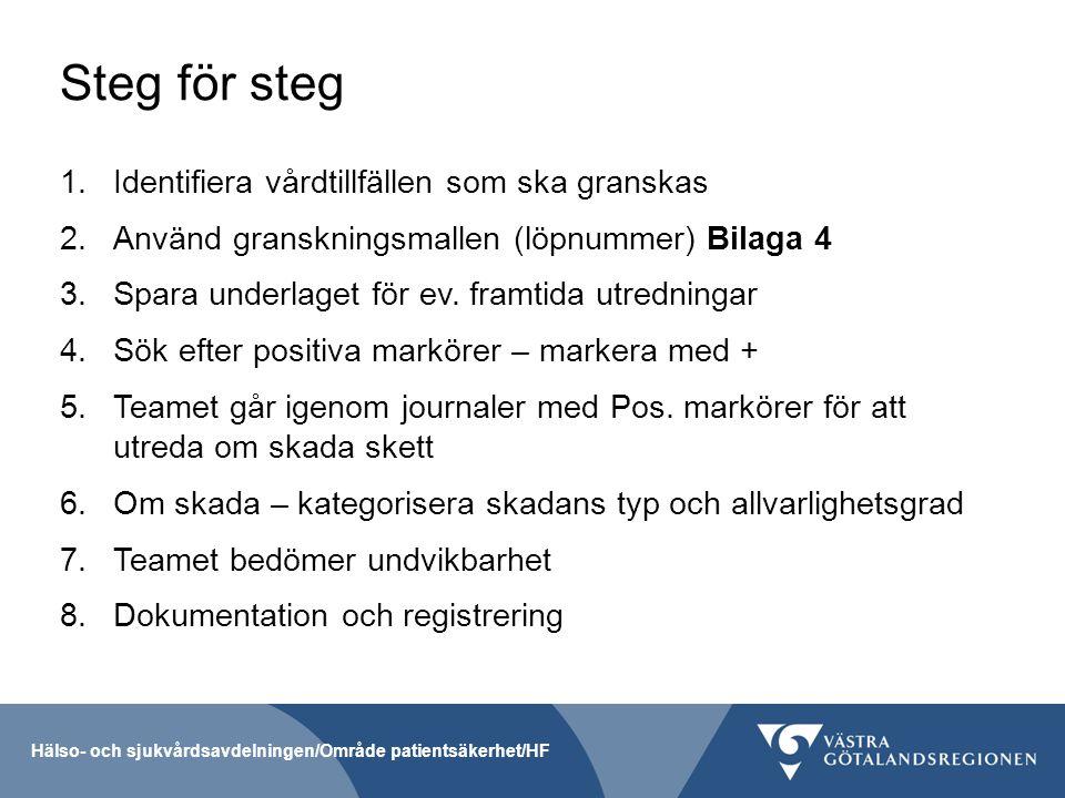 Steg för steg 1.Identifiera vårdtillfällen som ska granskas 2.Använd granskningsmallen (löpnummer) Bilaga 4 3.Spara underlaget för ev. framtida utredn
