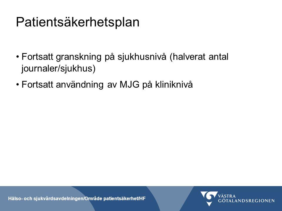 Patientsäkerhetsplan Fortsatt granskning på sjukhusnivå (halverat antal journaler/sjukhus) Fortsatt användning av MJG på kliniknivå Hälso- och sjukvår