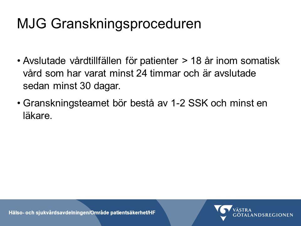 MJG Granskningsproceduren Avslutade vårdtillfällen för patienter > 18 år inom somatisk vård som har varat minst 24 timmar och är avslutade sedan minst
