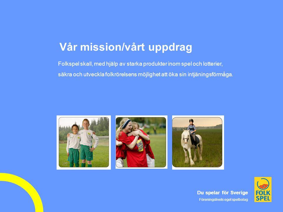 Du spelar för Sverige Föreningslivets eget spelbolag Du spelar för Sverige Föreningslivets eget spelbolag Vår mission/vårt uppdrag Folkspel skall, med hjälp av starka produkter inom spel och lotterier, säkra och utveckla folkrörelsens möjlighet att öka sin intjäningsförmåga.