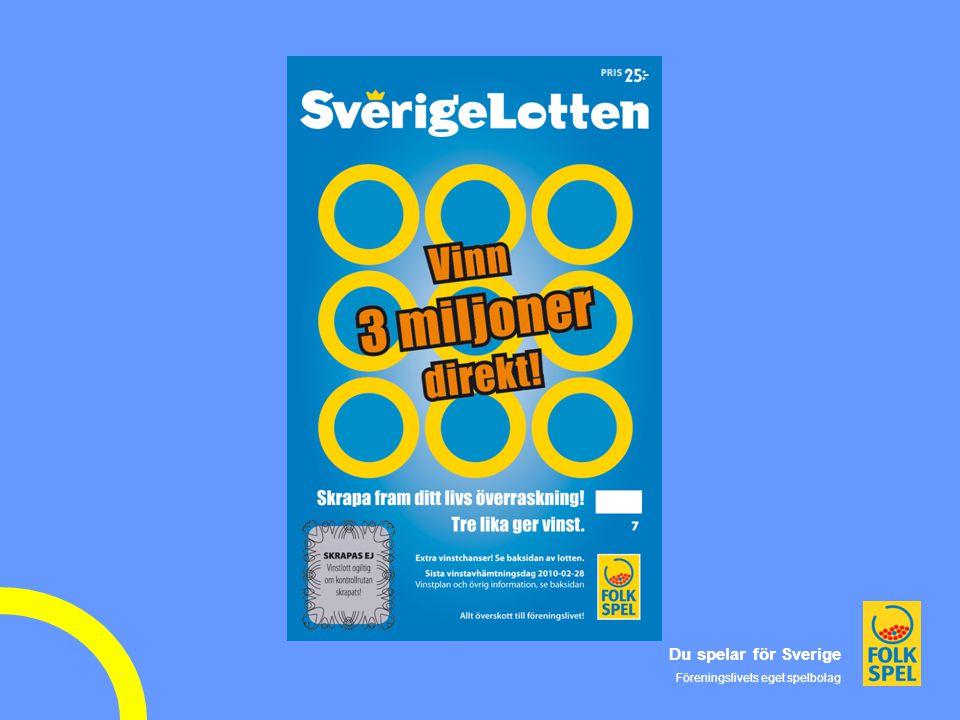 Du spelar för Sverige Föreningslivets eget spelbolag Du spelar för Sverige Föreningslivets eget spelbolag