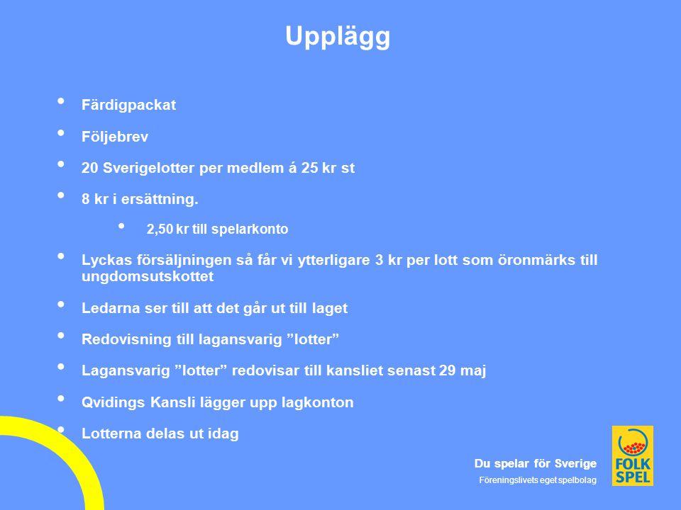 Du spelar för Sverige Föreningslivets eget spelbolag Du spelar för Sverige Föreningslivets eget spelbolag Upplägg Färdigpackat Följebrev 20 Sverigelotter per medlem á 25 kr st 8 kr i ersättning.