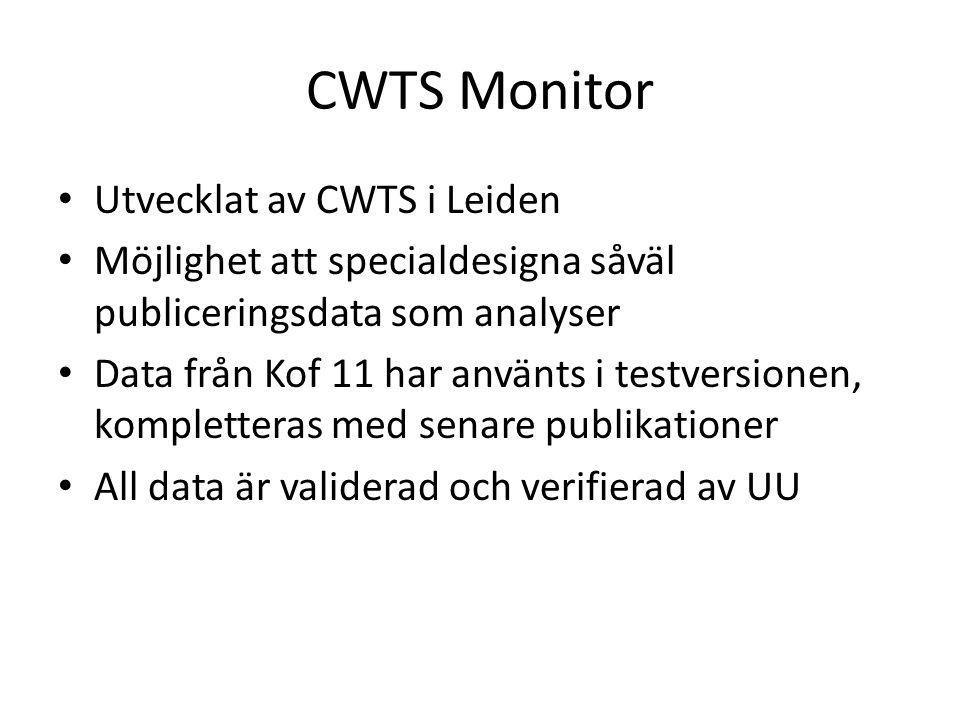 CWTS Monitor Utvecklat av CWTS i Leiden Möjlighet att specialdesigna såväl publiceringsdata som analyser Data från Kof 11 har använts i testversionen,