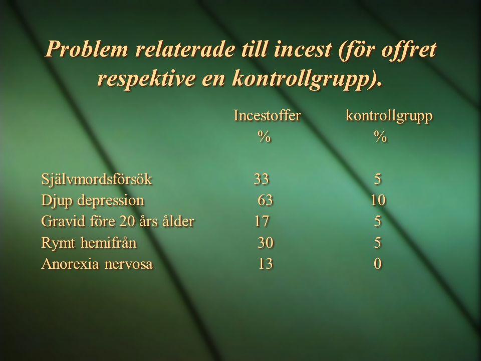 Problem relaterade till incest (för offret respektive en kontrollgrupp). Incestoffer kontrollgrupp % % Självmordsförsök 33 5 Djup depression 63 10 Gra