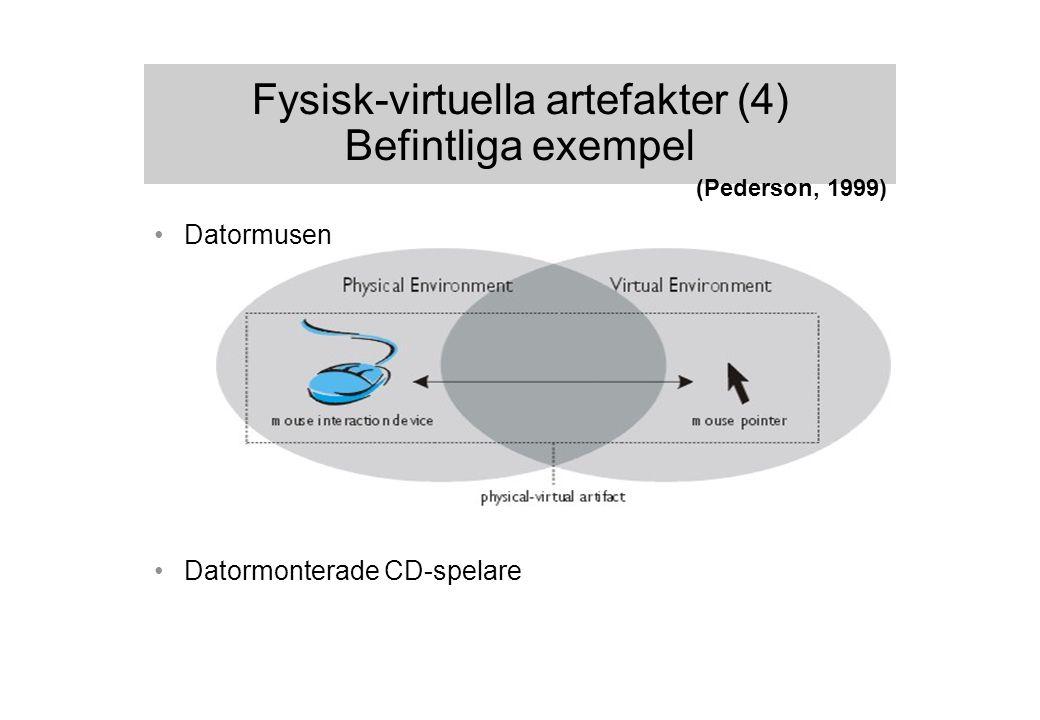 Fysisk-virtuella artefakter (4) Befintliga exempel Datormusen Datormonterade CD-spelare (Pederson, 1999)