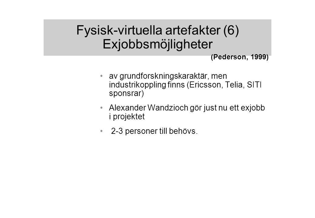 Fysisk-virtuella artefakter (6) Exjobbsmöjligheter av grundforskningskaraktär, men industrikoppling finns (Ericsson, Telia, SITI sponsrar) Alexander Wandzioch gör just nu ett exjobb i projektet 2-3 personer till behövs.