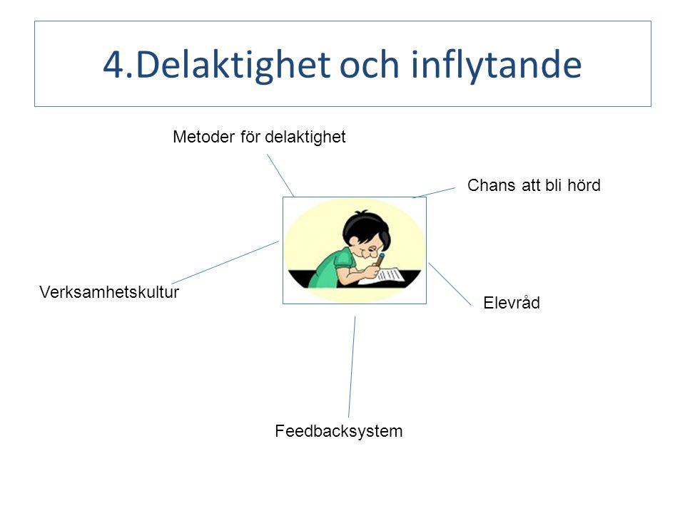 4.Delaktighet och inflytande Metoder för delaktighet Chans att bli hörd Verksamhetskultur Elevråd Feedbacksystem