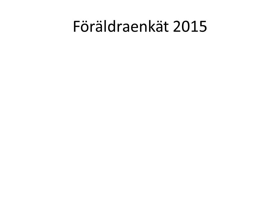 Föräldraenkät 2015