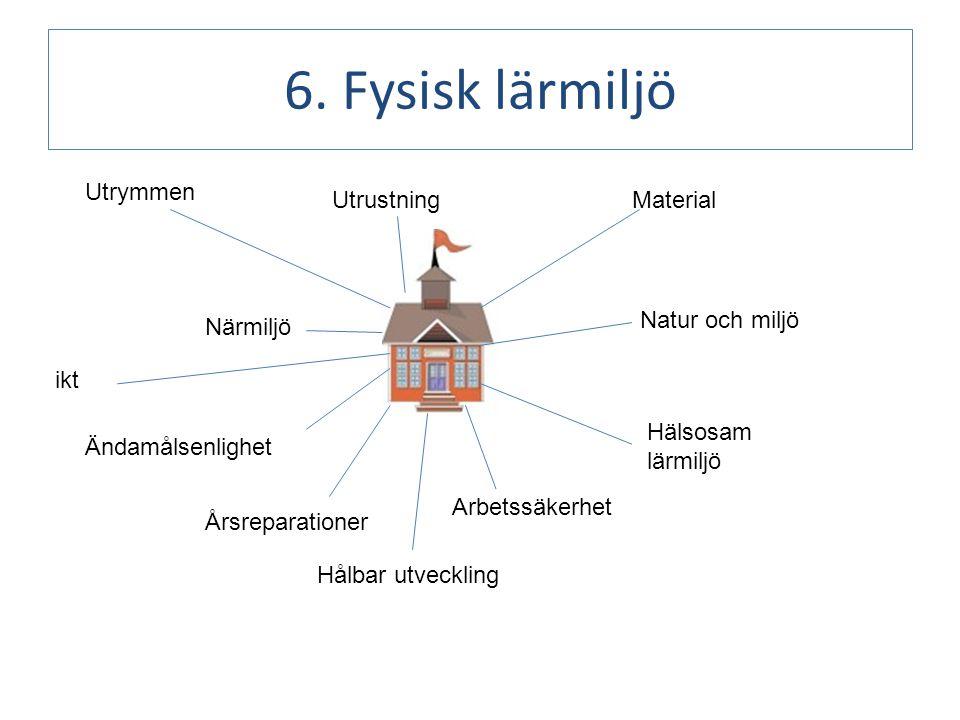 6. Fysisk lärmiljö Utrymmen UtrustningMaterial Natur och miljö Hälsosam lärmiljö Arbetssäkerhet Hålbar utveckling Årsreparationer Ändamålsenlighet ikt