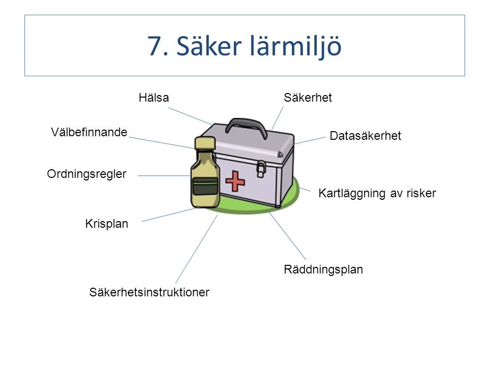 7. Säker lärmiljö Hälsa Välbefinnande Ordningsregler Krisplan Säkerhetsinstruktioner Räddningsplan Kartläggning av risker Datasäkerhet Säkerhet