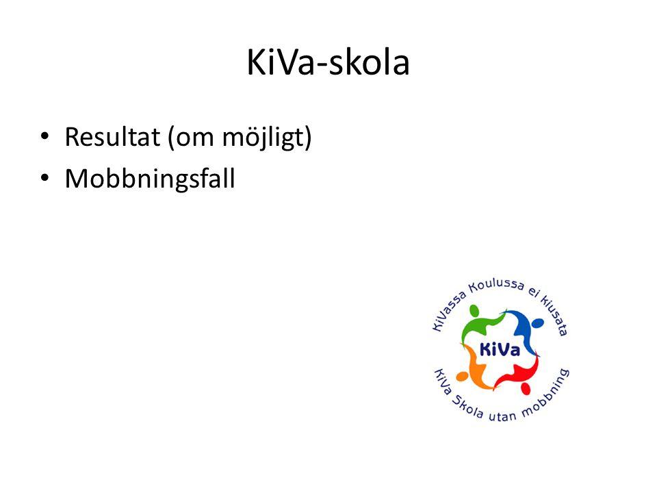 KiVa-skola Resultat (om möjligt) Mobbningsfall