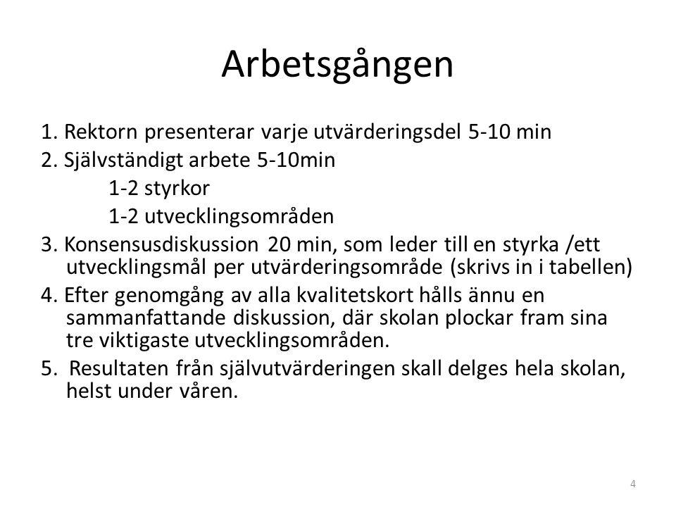 Arbetsgången 1.Rektorn presenterar varje utvärderingsdel 5-10 min 2.