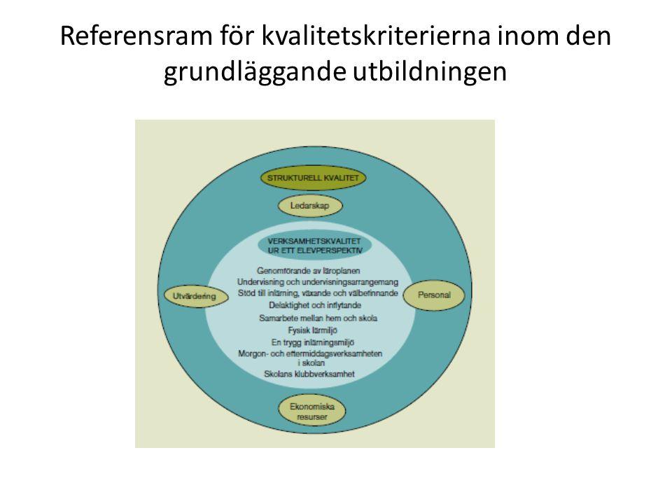 Referensram för kvalitetskriterierna inom den grundläggande utbildningen