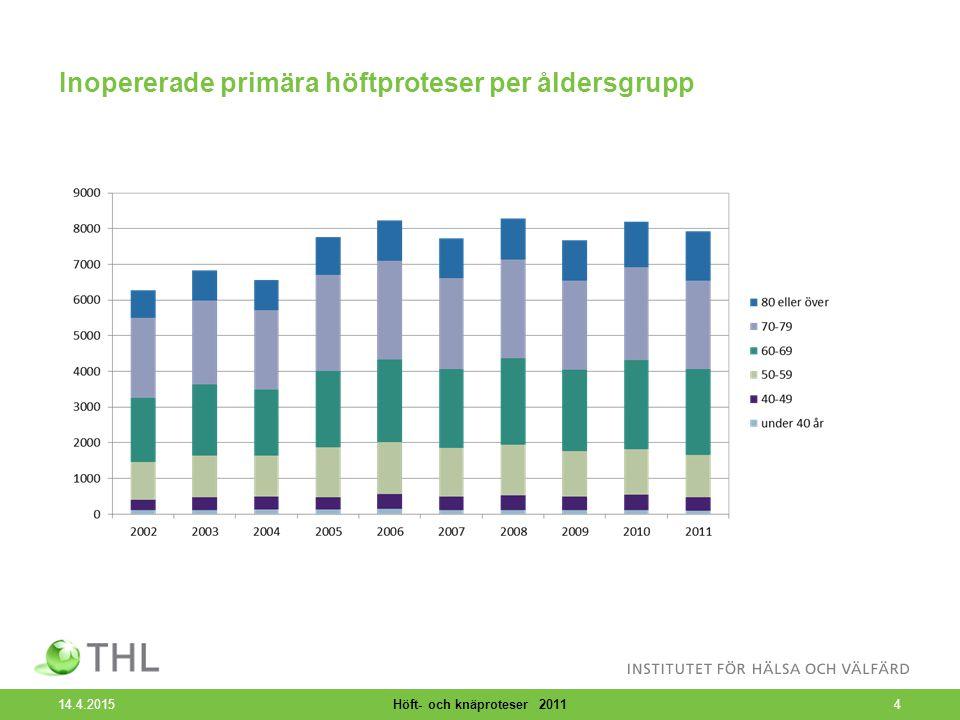 Inopererade primära höftproteser per åldersgrupp 14.4.2015Höft- och knäproteser 20114