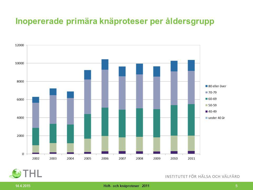 Inopererade primära knäproteser per åldersgrupp 14.4.2015Höft- och knäproteser 20115