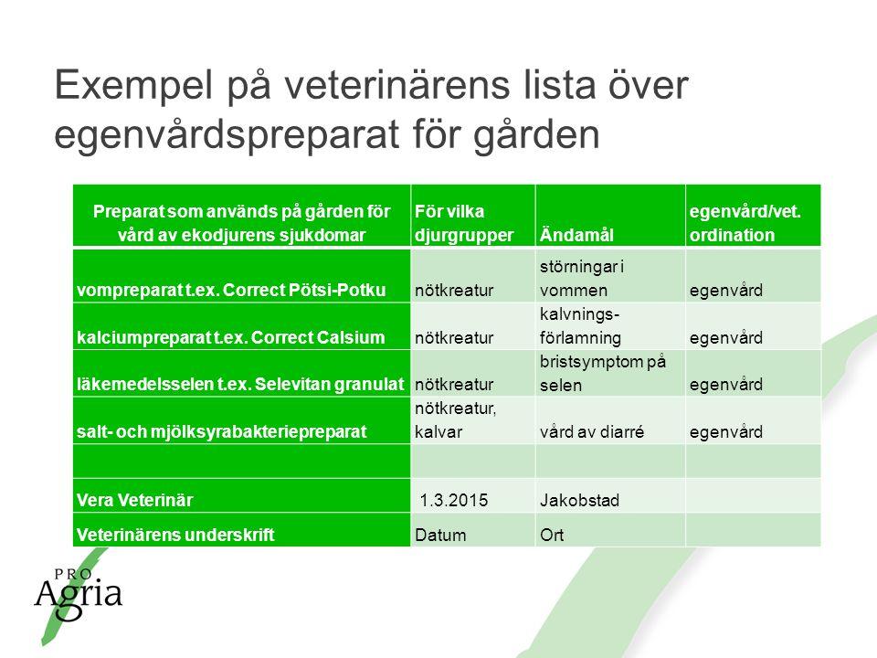 Exempel på veterinärens lista över egenvårdspreparat för gården Preparat som används på gården för vård av ekodjurens sjukdomar För vilka djurgrupperÄ