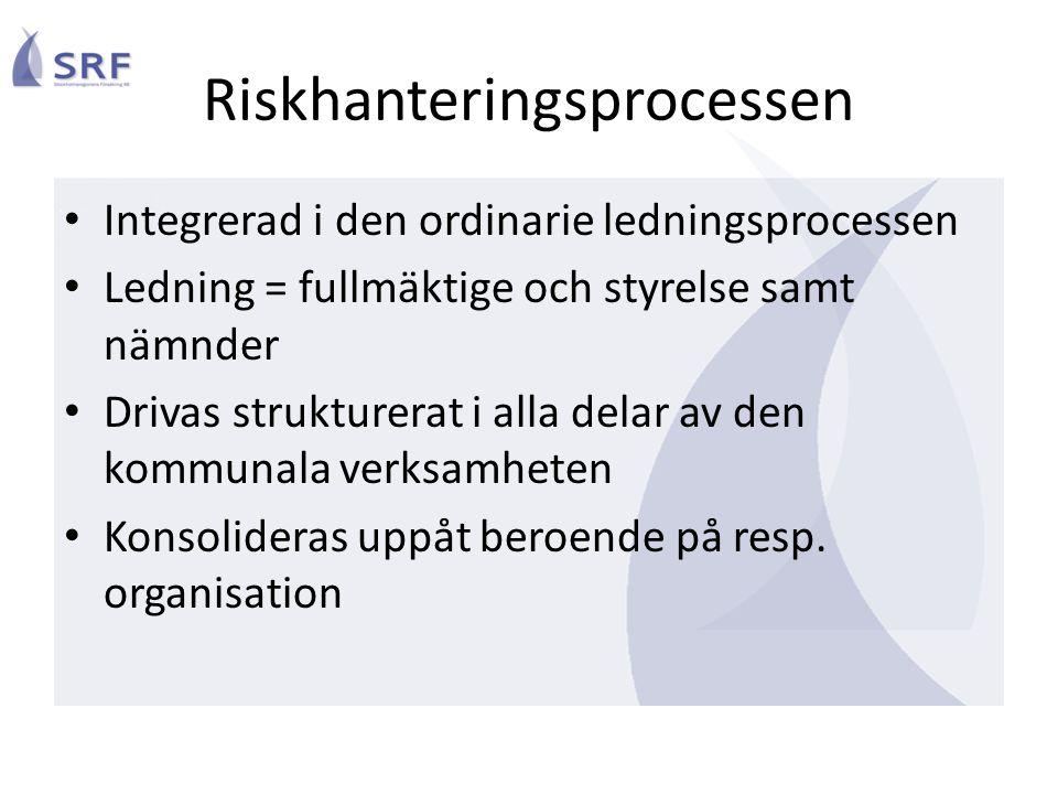 Riskhanteringsprocessen Integrerad i den ordinarie ledningsprocessen Ledning = fullmäktige och styrelse samt nämnder Drivas strukturerat i alla delar