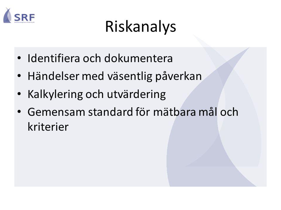 Riskanalys Identifiera och dokumentera Händelser med väsentlig påverkan Kalkylering och utvärdering Gemensam standard för mätbara mål och kriterier