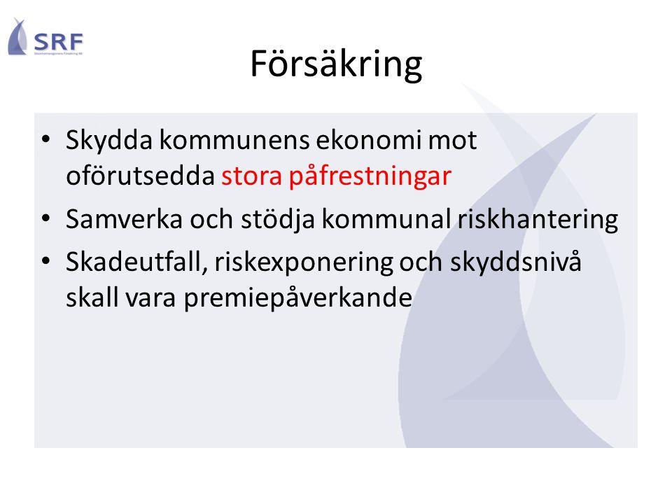 Försäkring Skydda kommunens ekonomi mot oförutsedda stora påfrestningar Samverka och stödja kommunal riskhantering Skadeutfall, riskexponering och sky